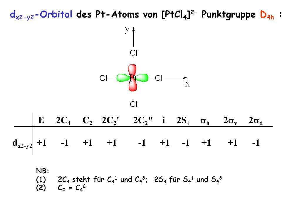 dx2-y2-Orbital des Pt-Atoms von [PtCl4]2- Punktgruppe D4h :